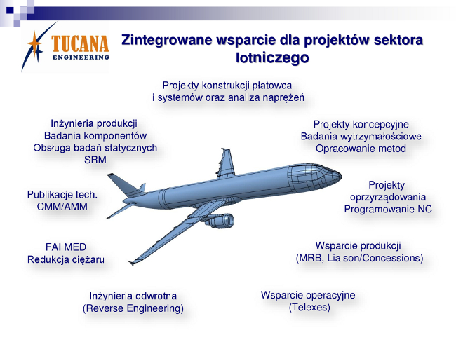 Tucana Engineering Warsaw